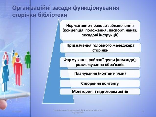 Організаційні засади функціонування сторінки бібліотеки Нормативно-правове забезпечення (концепція, положення, паспорт, на...