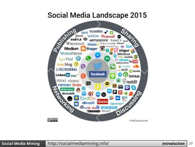 20Social Media Mining Measures and Metrics 20Social Media Mining Introductionhttp://socialmediamining.info/