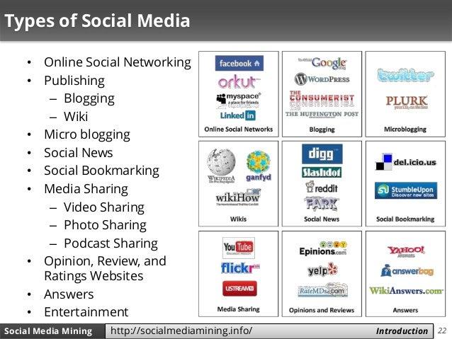 22Social Media Mining Measures and Metrics 22Social Media Mining Introductionhttp://socialmediamining.info/ Types of Socia...