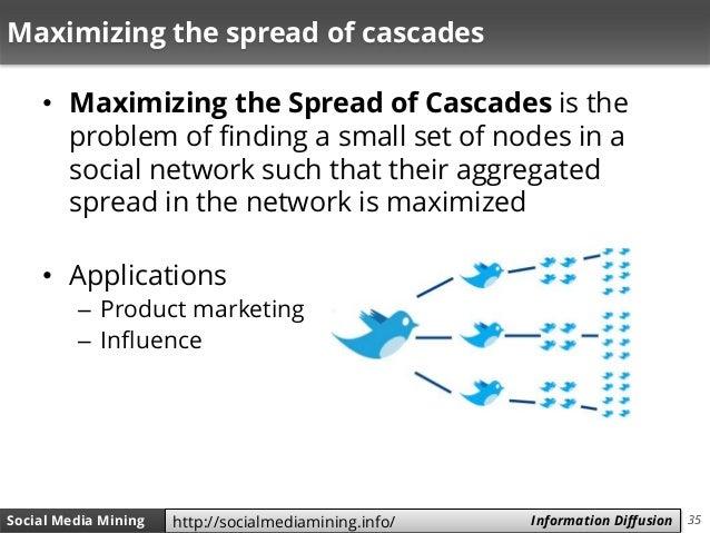 35Social Media Mining Measures and Metrics 35Social Media Mining Information Diffusionhttp://socialmediamining.info/ Maxim...