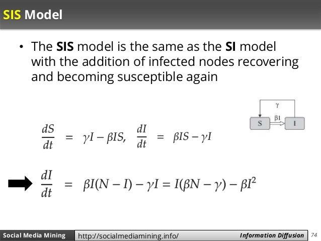74Social Media Mining Measures and Metrics 74Social Media Mining Information Diffusionhttp://socialmediamining.info/ SIS M...
