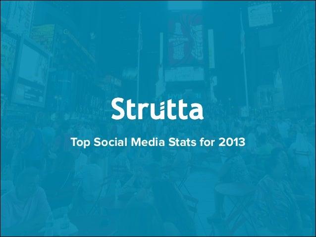 Top Social Media Stats for 2013