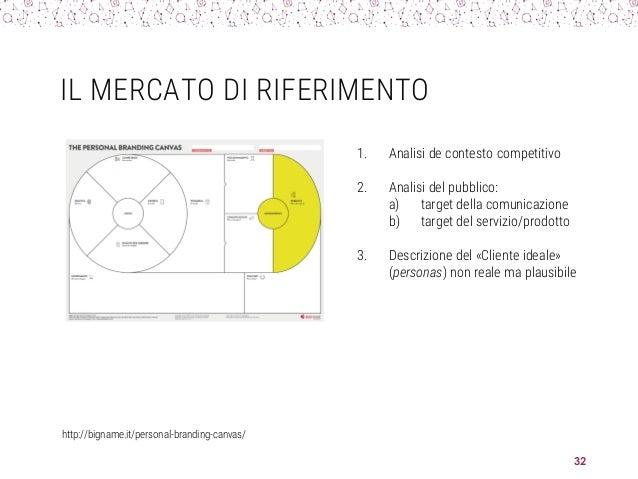 IL MERCATO DI RIFERIMENTO http://bigname.it/personal-branding-canvas/ 32 1. Analisi de contesto competitivo 2. Analisi del...