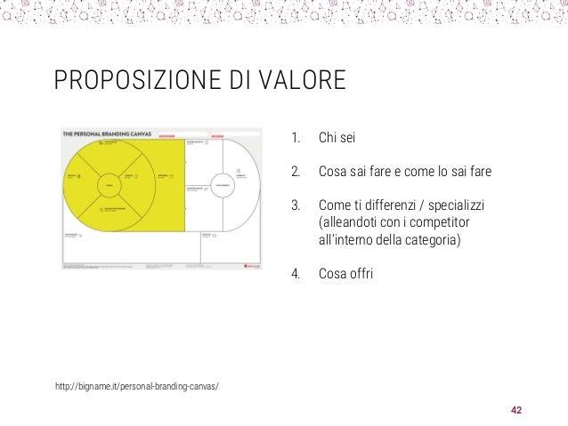PROPOSIZIONE DI VALORE http://bigname.it/personal-branding-canvas/ 42 1. Chi sei 2. Cosa sai fare e come lo sai fare 3. Co...