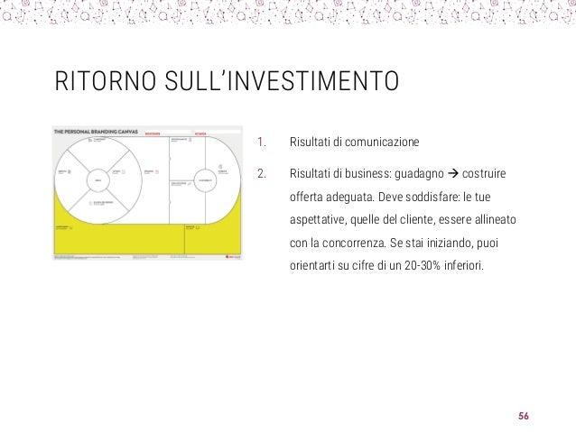 RITORNO SULL'INVESTIMENTO 1. Risultati di comunicazione 2. Risultati di business: guadagno  costruire offerta adeguata. D...