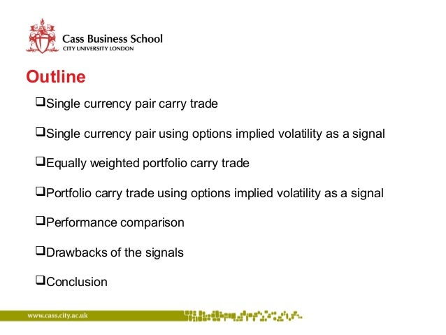 Carry trade currency options