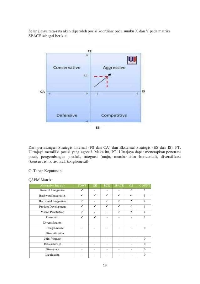 Sm Maya Dwi Indrawati Prof Dr Hapzi Al Cma Analisis Swot Pada Pt