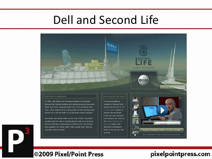 dell case study a success story Sap case study industry implementation the details vary, but all our customers face similar business challenges to improve profitability and competitiveness, to.