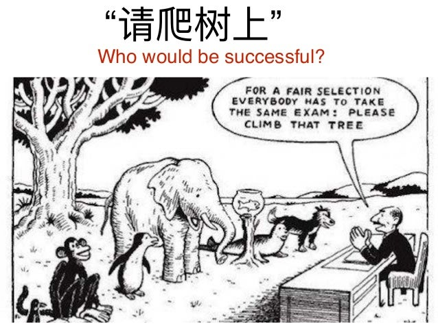 Multiple Intelligences In The Chinese Classroom Slide 3