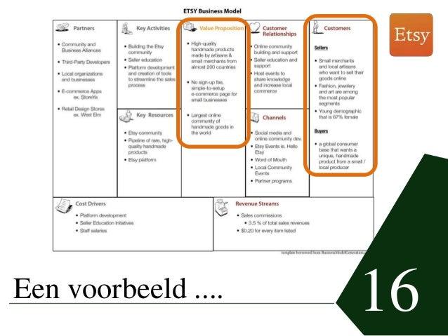vans value proposition Versus tesla: who is going to win october 20 by patrick van der pijl  in  order to deliver the value proposition there are several costs that bmw has to  make.