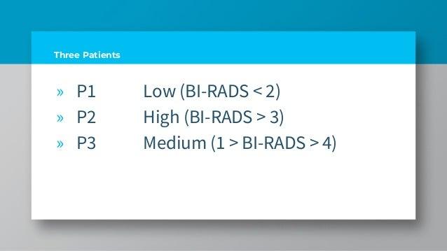 Three Patients » P1 Low (BI-RADS < 2) » P2 High (BI-RADS > 3) » P3 Medium (1 > BI-RADS > 4)