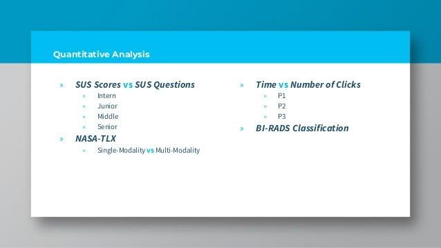 Quantitative Analysis » SUS Scores vs SUS Questions » Intern » Junior » Middle » Senior » NASA-TLX » Single-Modality vs Mu...