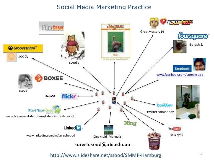 Social Media Marketing Practice<br />GreatMystery14<br />Suresh S.<br />soody<br />soody<br />www.facebook.com/sureshsood<...