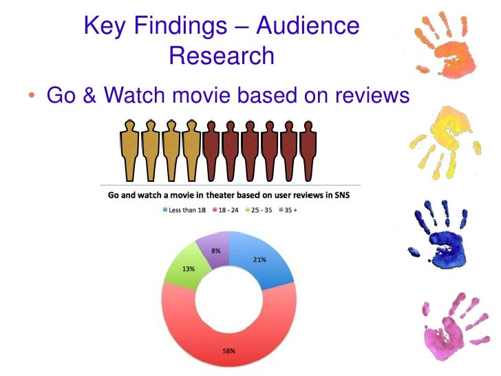 effectiveness of social media as a marketing tool pdf