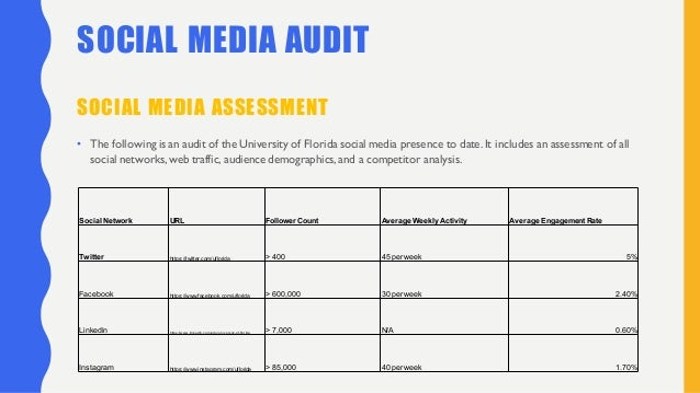 what is media management pdf