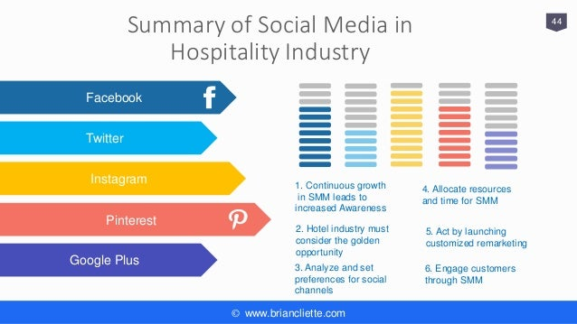 social media and hospitality industry Hospitality for the digital age it's no secret that customer expectations are fundamentally changing the guest experience throughout the hospitality industry anyone who has traveled recently can attest to the dramatic way the hospitality industry has changed over the past couple of years, largely in response.