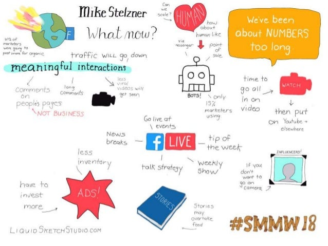#SMMW18 Social Media Marketing World 2018 Sketchnotes