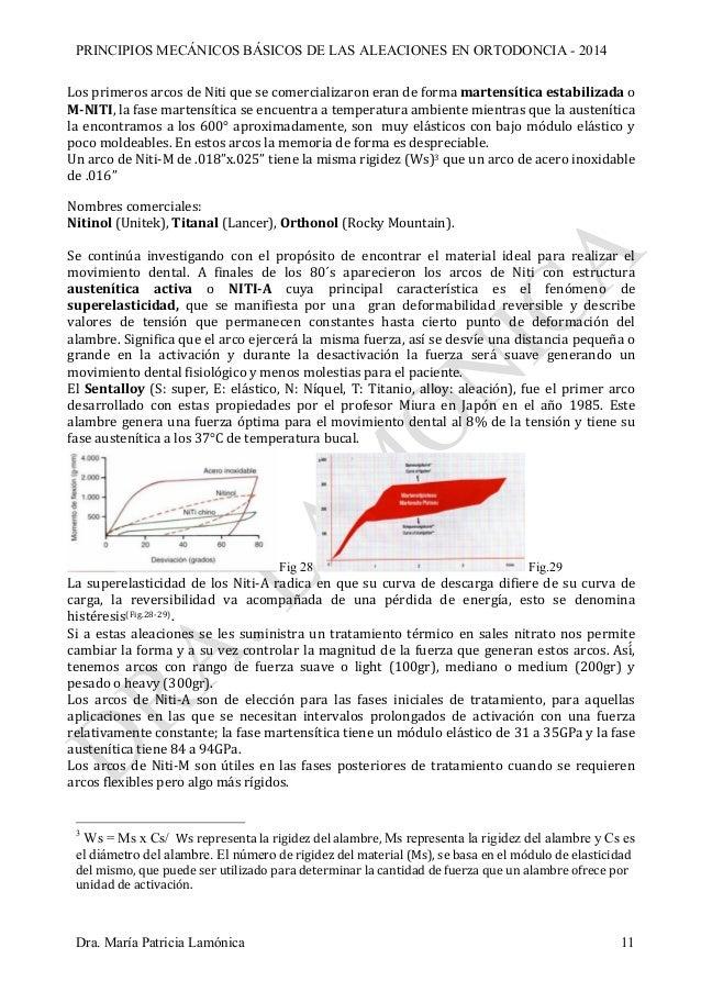 Lujo Marco De Los Vidrios De Nitinol Ideas - Ideas Personalizadas de ...