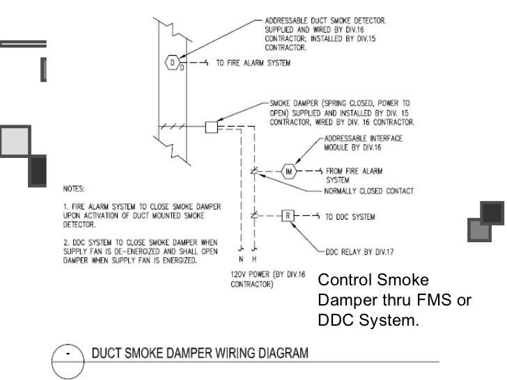 smoke damper presentantion rh slideshare net