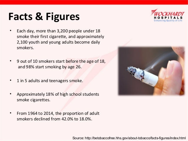 smoking is a silent killer Loneliness is a silent killer, but talking about it is now in season thanks to   studies have put loneliness on par with smoking 15 cigarettes a day.