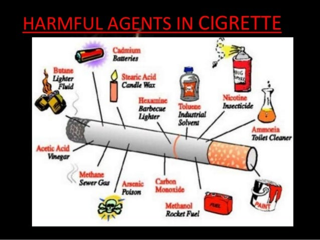 Smoking and its ill effects