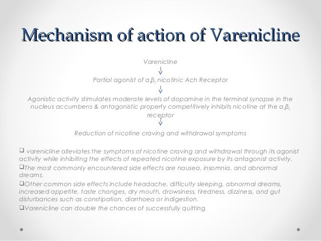 varenicline mechanism of action smoking cessation