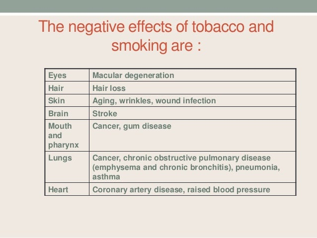 an introduction to the negative effects of smoking Smoking shisha can damage your health sometimes people assume smoking  shisha is less harmful than smoking cigarettes the truth is shisha is just as.