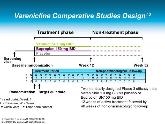 maintenance treatment with varenicline for smoking cessation