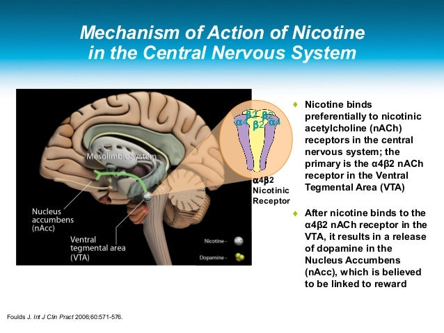 """smoking cessation and nicotine de addiction products Wiseguyreportscom publish a new market research report on - """"smoking cessation & nicotine de-addiction products: world market sales, consumption, demand and."""