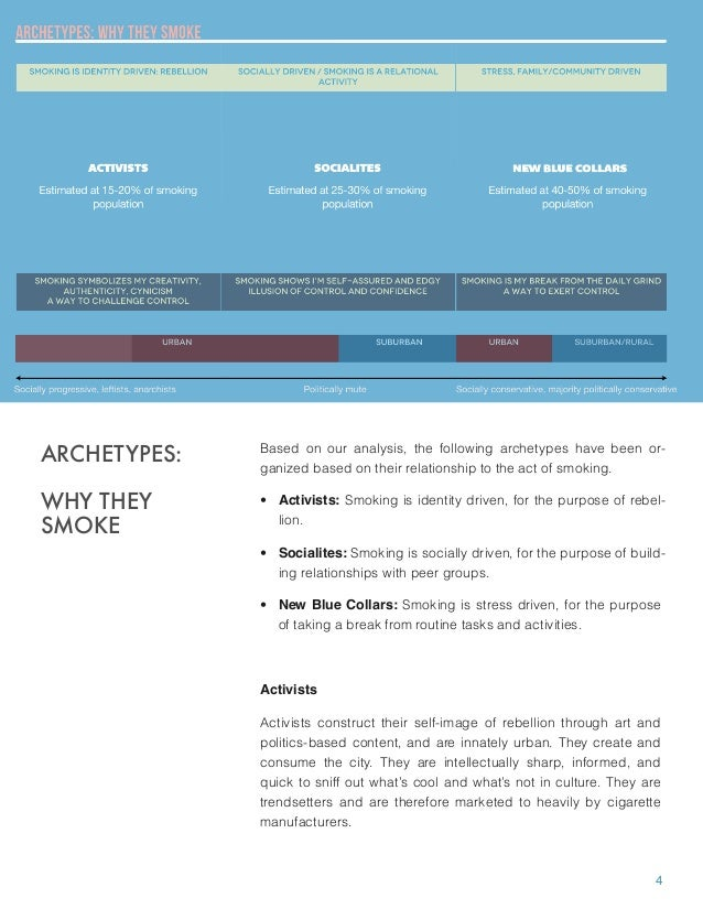 ARCHETYPES:  Based on our analysis, the following archetypes have been organized based on their relationship to the act of...