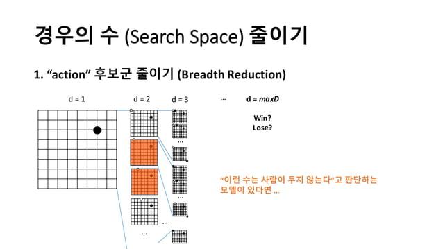 """경우의 수 (Search  Space) 줄이기 1.  """"action""""  후보군 줄이기 (Breadth  Reduction) d  =  1 d  =  2 … d  =  3 … … … …..."""