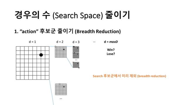 """경우의 수 (Search  Space) 줄이기 1.  """"action""""  후보군 줄이기 (Breadth  Reduction) d  =  1 d  =  2 … d  =  3 … … d ..."""