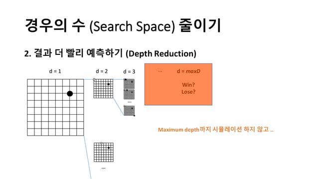 경우의 수 (Search  Space) 줄이기 2.  결과 더 빨리 예측하기 (Depth  Reduction) d  =  1 d  =  2 … d  =  3 … … d  =  ma...
