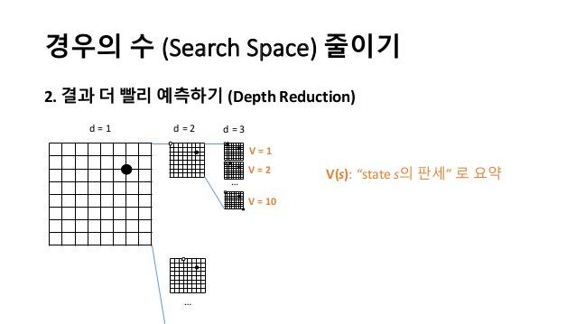 경우의 수 (Search  Space) 줄이기 2.  결과 더 빨리 예측하기 (Depth  Reduction) d  =  1 d  =  2 … d  =  3 … V  =  1 V...