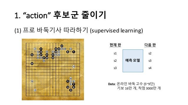 "1.  ""action""  후보군 줄이기 (1) 프로 바둑기사 따라하기 (supervised  learning) 현재 판 예측 모델 다음 판 s1 s2 s2 s3 s3 s4 Data:  온라인 바둑 고수 (..."