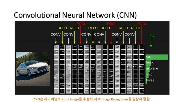Convolutional  Neural  Network  (CNN) CNN은 레이어별로 input  image를 추상화 시켜 Image  Recognition을 굉장히 잘함이미치  출처