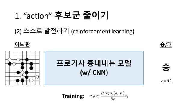 "1.  ""action""  후보군 줄이기 (2) 스스로 발전하기 (reinforcement  learning) 프로기사 흉내내는 모델 (w/  CNN) 어느 판 승/패 Training: 승 z  =  ..."
