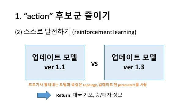 "1.  ""action""  후보군 줄이기 (2) 스스로 발전하기 (reinforcement  learning) 업데이트 모델 ver 1.1 업데이트 모델 ver 1.3VS Return:  대국 기보, 승/패..."