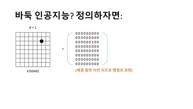 바둑 인공지능? 정의하자면: s (state) d  =  1 0 0 0 0 0 0 0 0 0 0 0 0 0 0 0 0 0 0 0 0 0 0 0 0 1 0 0 0 0 0 0 0 0 0 0 0 0 0 0 0 0 0 ...