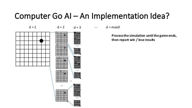 Computer  Go  AI  – An  Implementation  Idea? d  =  1 d  =  2 … d  =  3 … … … … … d  =  maxD Pro...