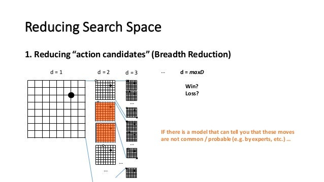 """Reducing  Search  Space 1.  Reducing  """"action  candidates""""  (Breadth  Reduction) d  =  1 d  =  2 … d..."""