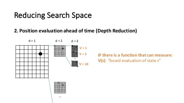 Reducing  Search  Space 2.  Position  evaluation  ahead  of  time  (Depth  Reduction) d  =  1 d  =...
