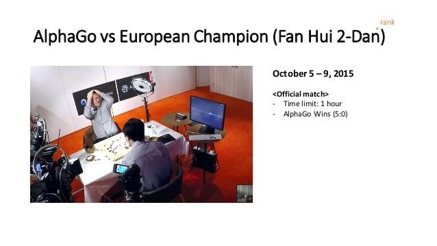 AlphaGo vs  European  Champion  (Fan  Hui 2-‐Dan) October  5  – 9,  2015 <Official  match> -‐ Time  li...
