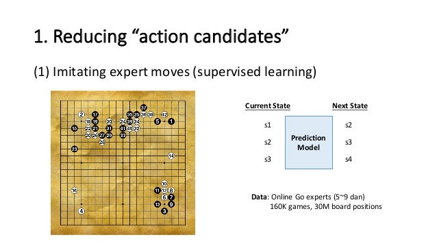 """1.  Reducing  """"action  candidates"""" (1) Imitating  expert  moves  (supervised  learning) Current  State Pre..."""