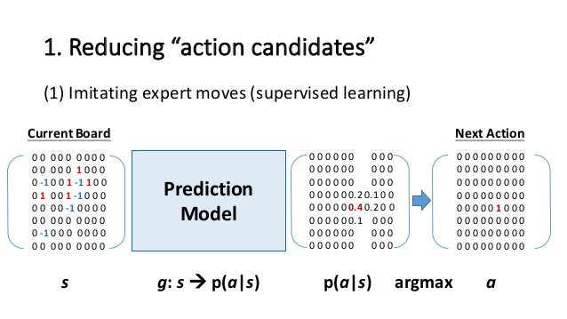 """1.  Reducing  """"action  candidates"""" (1) Imitating  expert  moves  (supervised  learning) Prediction   Model..."""