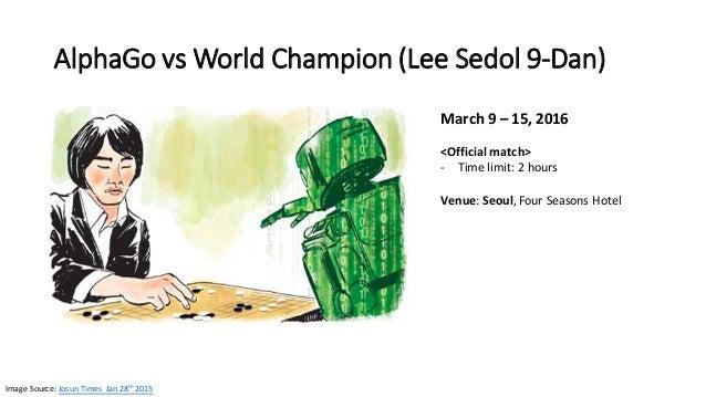 AlphaGo vs  World  Champion  (Lee  Sedol 9-‐Dan) March  9  – 15,  2016 <Official  match> -‐ Time  limi...