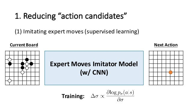 """1.  Reducing  """"action  candidates"""" (1) Imitating  expert  moves  (supervised  learning) Expert  Moves  I..."""