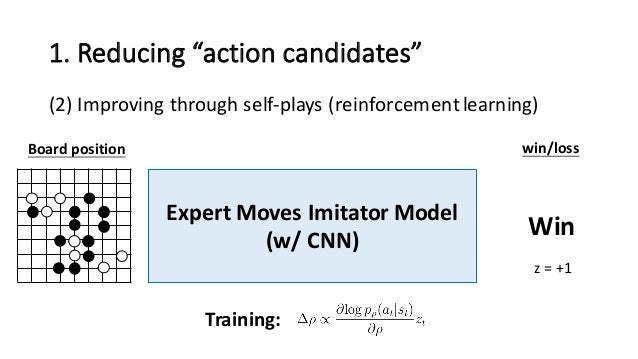 """1.  Reducing  """"action  candidates"""" (2) Improving  through  self-‐plays  (reinforcement  learning) Expert  ..."""