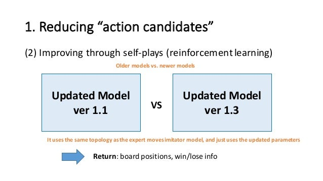 """1.  Reducing  """"action  candidates"""" (2) Improving  through  self-‐plays  (reinforcement  learning) Updated ..."""