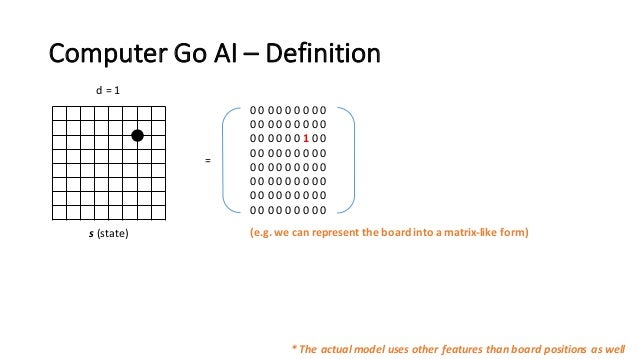 Computer  Go  AI – Definition s (state) d  =  1 0 0 0 0 0 0 0 0 0 0 0 0 0 0 0 0 0 0 0 0 0 0 0 0 1 0 0 0 0 0 0 0 0 ...